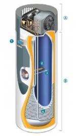 eau chaude sanitaire ballon thermodynamique eco. Black Bedroom Furniture Sets. Home Design Ideas