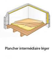 plancher intermediaire leger