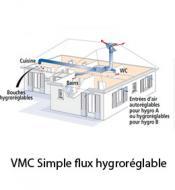 vmc simple flux hygroreglable