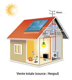 photovoltaique vente totale