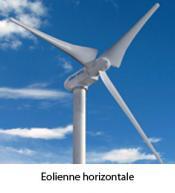 eolienne horizontale