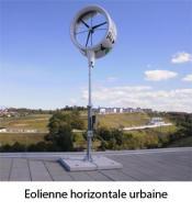 eolienne horizontale urbaine