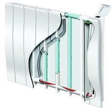 radiateur à inertie fluide caloporteur