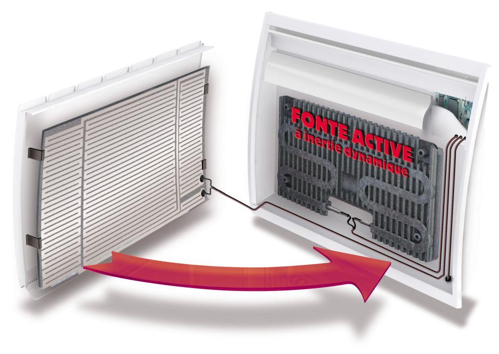 Radiateurs lectriques  A Inertie  Eco Energie Solutions