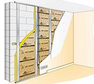 l isolation des murs eco energie solutions. Black Bedroom Furniture Sets. Home Design Ideas
