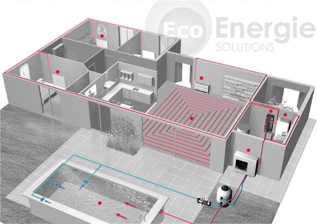 Pompe chaleur a rothermie air eau eco energie solutions for Installation pompe a chaleur air eau
